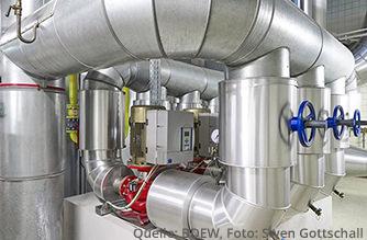 Energiesparend heizen mit (Mini-) BHKW (Quelle: BDEW, Foto: Swen Gottschall)